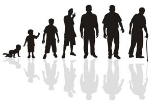 Silhouettes of a baby, a toddler, a child, a teen, a grown man, a middle aged man, and a senior citizen.